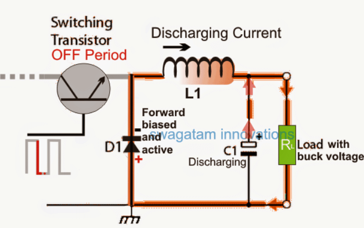 inductor stores electrical energy without any leakages