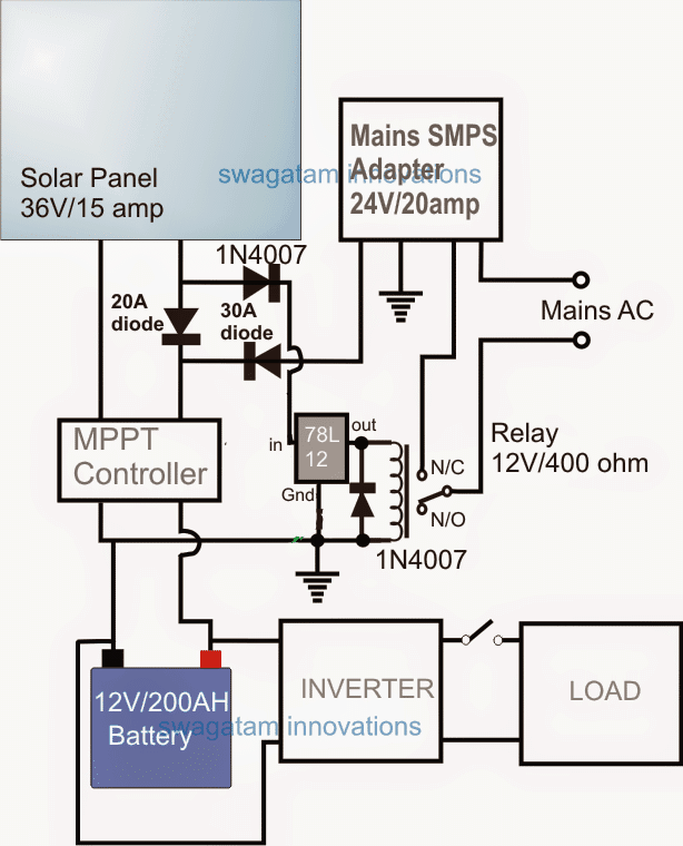 Solar Panel/Battery/Mains Changeover Circuit