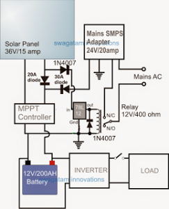 Solar Panel/Battery/Mains Changeover Relay Circuit
