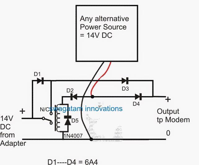 redundant UPS circuit with alternative power source