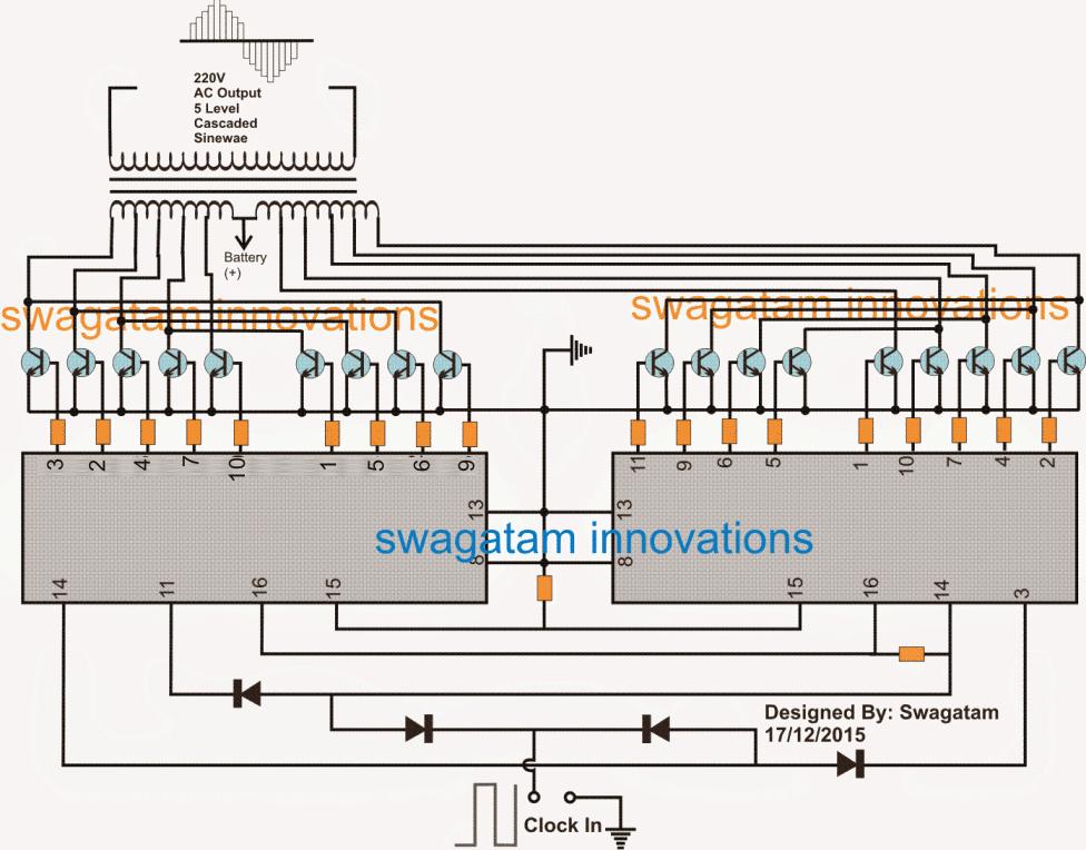 5 Level Cascaded sine wave Inverter