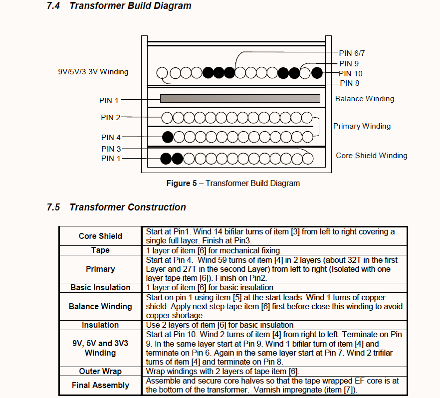 transformer building diagram