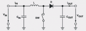 How to Calculate Boost Converter Power Stage