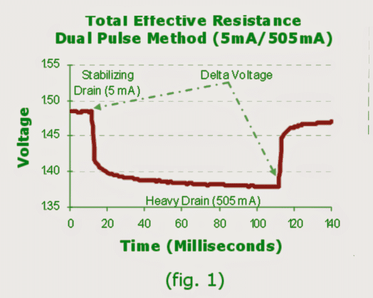 Calculating Effective Resistance