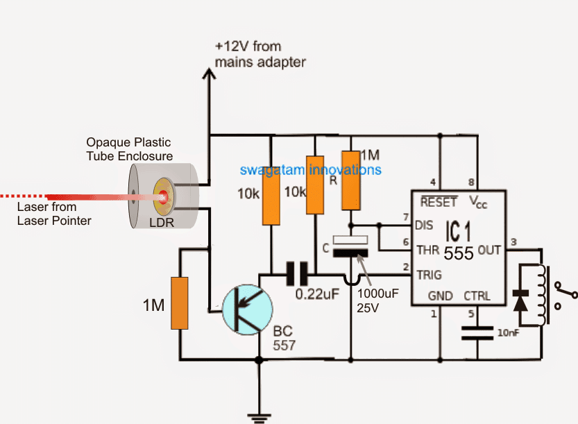 Laser Alarm Circuit for Protecting Crops