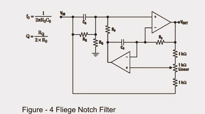 The Fliege Notch Filter