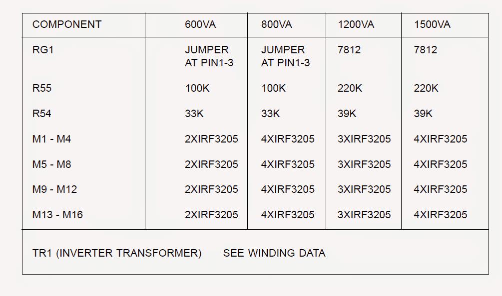 PIC16F72 component details