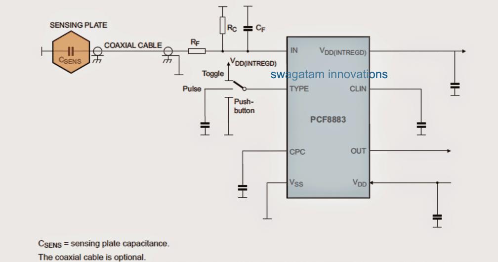 capacitive sensor using IC PCF8883