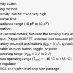 Precision Capacitive Touch/Proximity Sensor Circuit Part 1