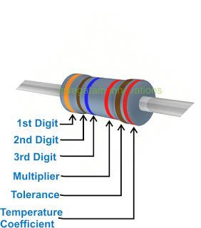 Understanding Color Codes of Resistors with Practical Examples
