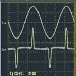 Power Factor Correction (PFC) Circuit – Tutorial
