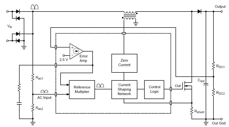 CrM controller PFC