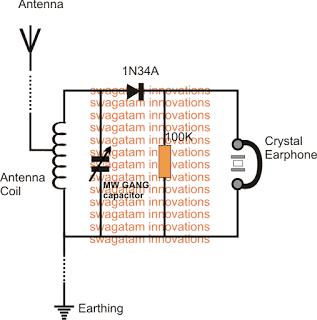 Simple Crystal Radio Circuit using No Batteries