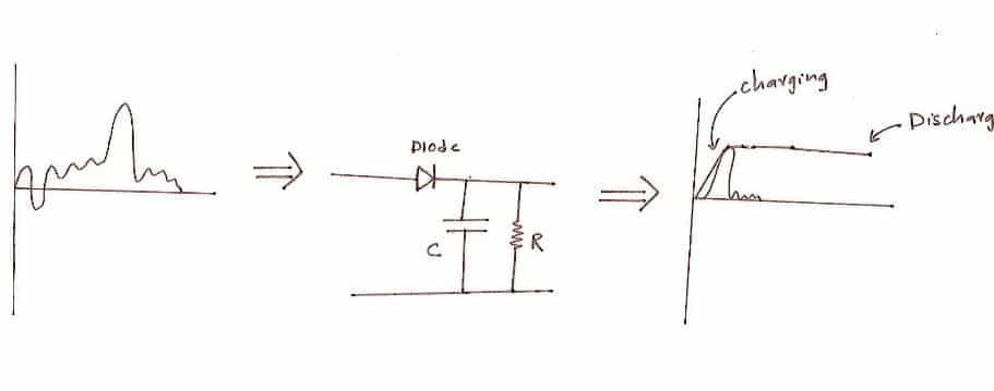 Simple Peak Detector to Detect and Hold Peak Voltage Levels