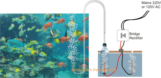 Fish Aquarium Oxygen Generator