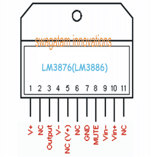 IC pinouts for LM3876