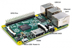 Raspberry Pi Explained