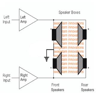 Circuit Design of Hafler Surround Mix System