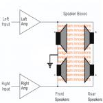 Simple Surround Sound Decoder Circuit