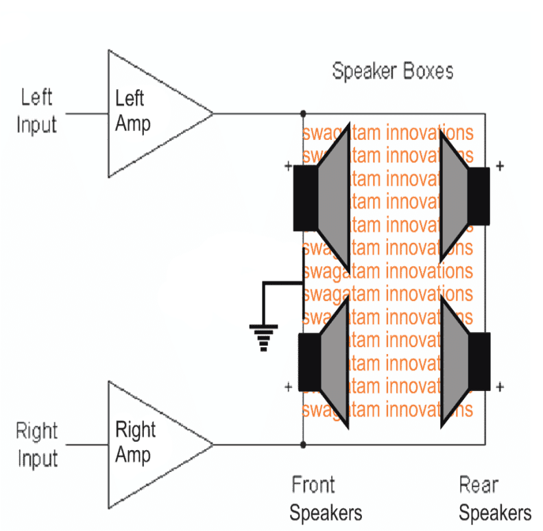 left right sound decoder circuit by David Hafler