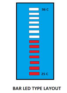 2 Simple Arduino Temperature Meter Circuits Explored