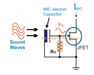 How Electret Microphone Works