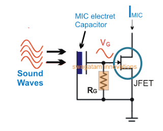 How Electret Microphones Work – Full Tutorial and Diagram