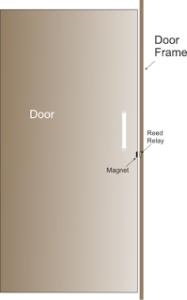 Door Security Alarm Circuit