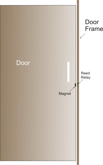 Reed switch and magnet Installation on Door
