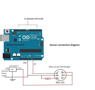 How to Make LED Air Pollution Meter Circuit