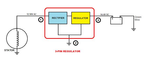 Understanding Motorcycle Voltage Regulator Wiring | Homemade