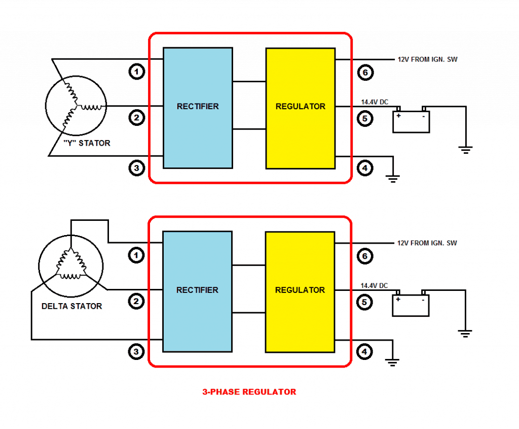 Wire Two 12v Regulator Diagram Free Wiring For You Rectifier Schematic Motorcycle 4 2 Phase Solenoid Motor