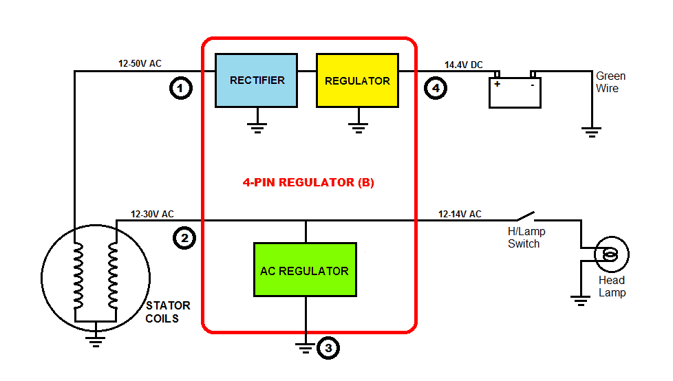 4 pin2BRegulator2B2528B25292BWiring understanding motorcycle voltage regulator wiring  at bayanpartner.co