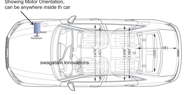 Installing Regenerative Breaking System in Automobiles