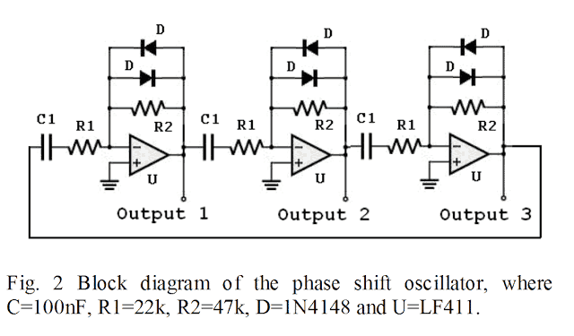 simple square wave 120 degree phase shift PWM generator