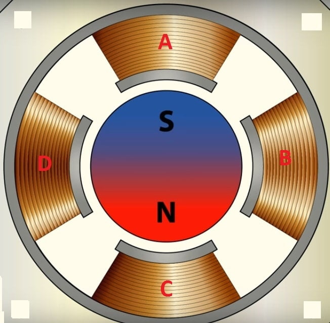 Generally the rotor teeth are magnets arranged in alternating north and South Pole fashion