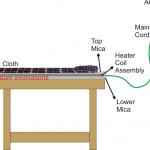 Simple Cloth Dryer Circuit