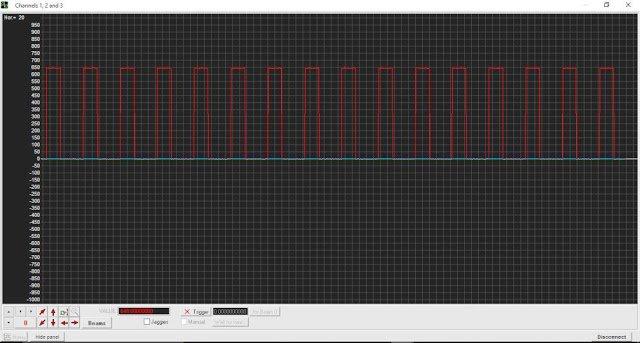 Waveform from single channel Oscilloscope Using Arduino
