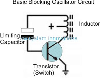 Basic Blocking Oscillator design