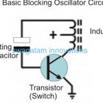 Blocking Oscillator Circuit – How it Works