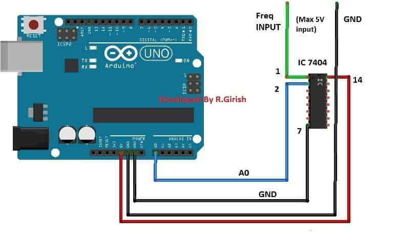 Arduino Frequency Meter Using 16x2 Display