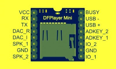 5 4 - Mp3 Player Using Arduino and DFPlayer