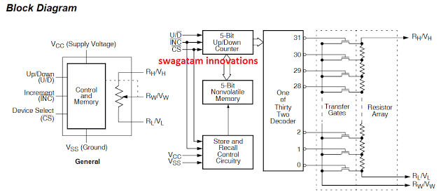 digital potentiometer using ic x9315 homemade circuit. Black Bedroom Furniture Sets. Home Design Ideas