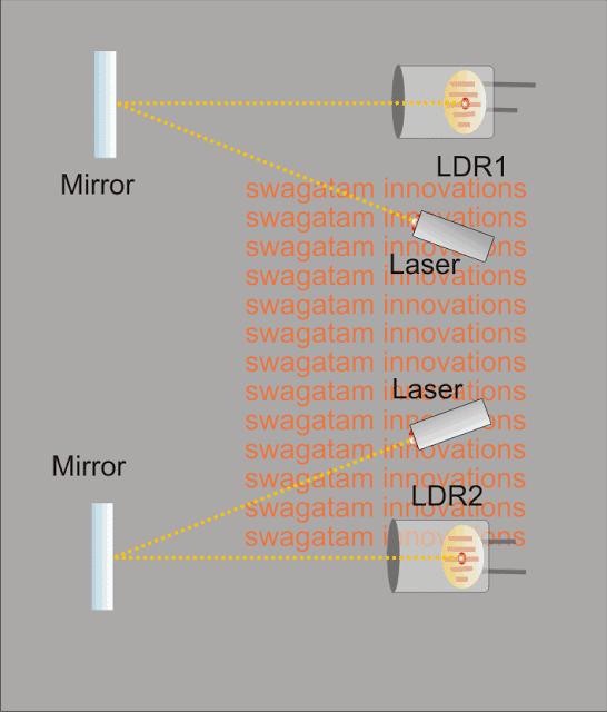 Laser Alarm Protection Circuit LDR arrangement wiring details