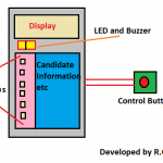 Electronic Voting Machine Circuit Using Arduino and SD Card Module