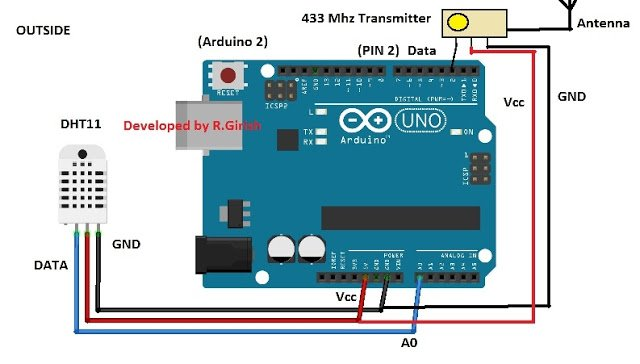 Wireless Thermometer Transmitter