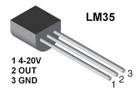 LM35 IC pinout