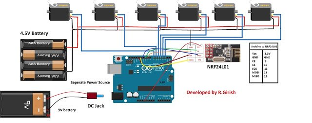 Wireless Servo Motor Control Using Arduino Receiver