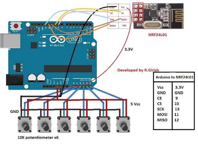 Wireless servo motor control using arduino