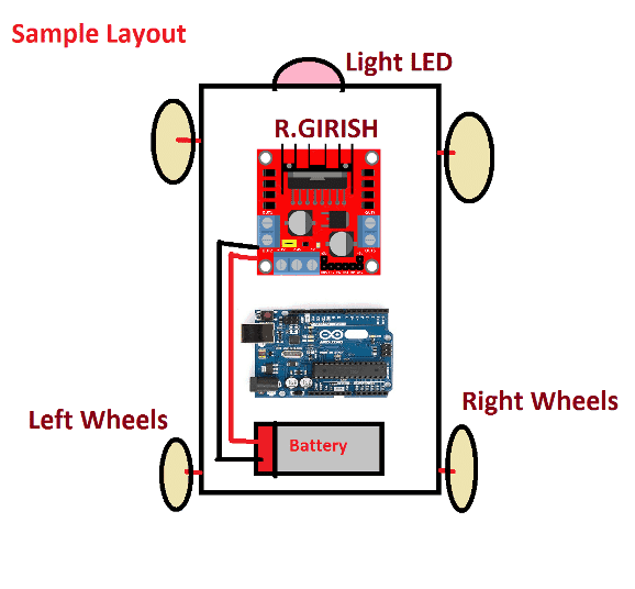 Joystick Controlled 2.4 GHz RC Car Using Arduino